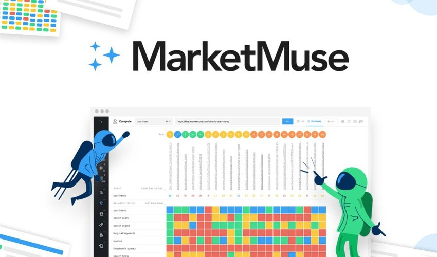 Marketmuse Lifetime Deal