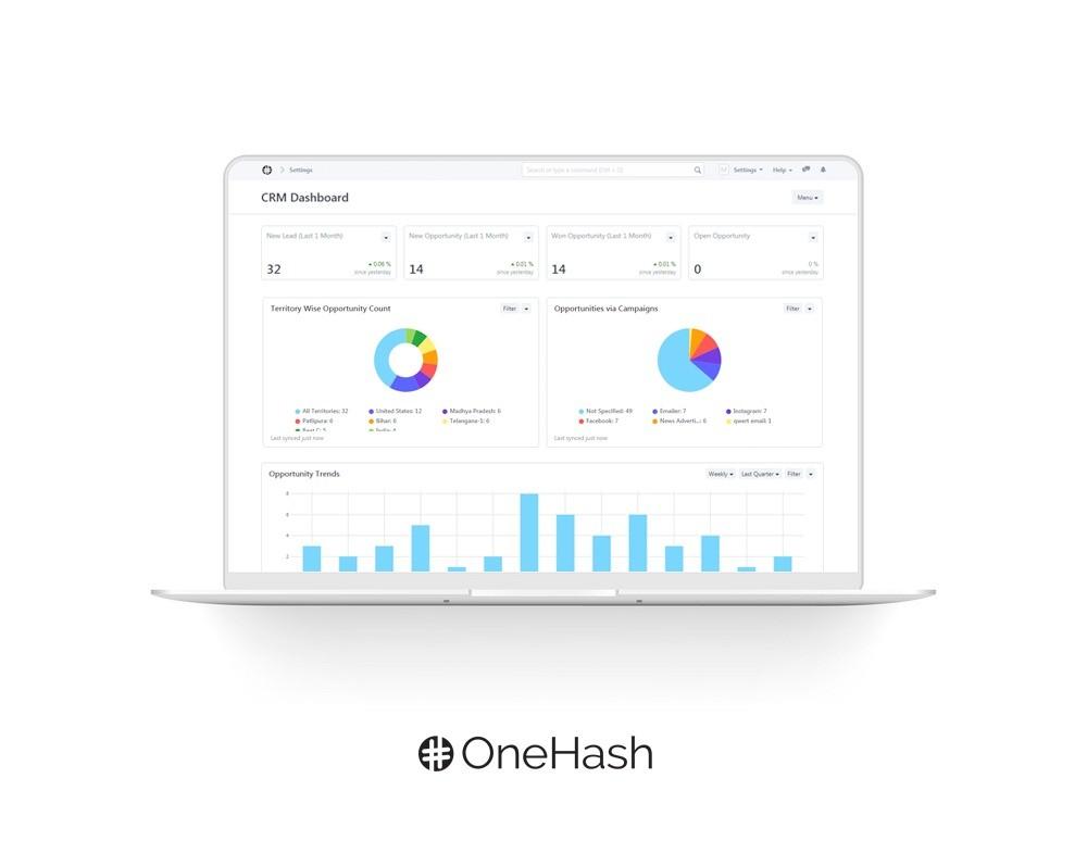 Onehash Lifetime Deal
